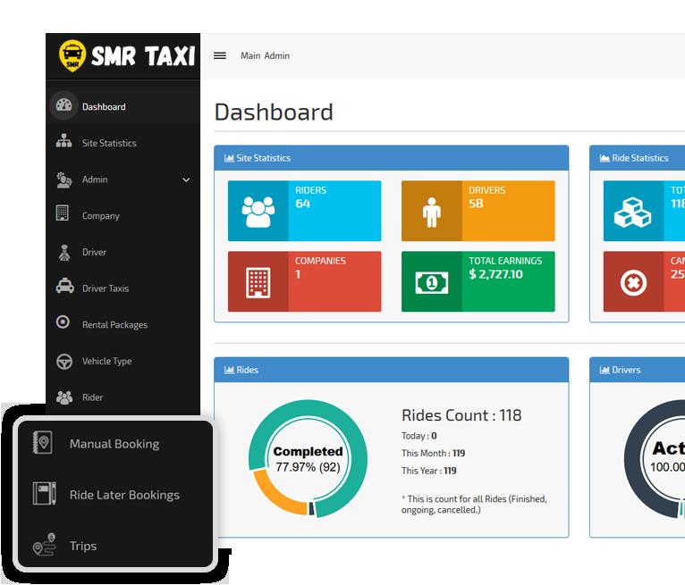 Admin Dashboard Screen