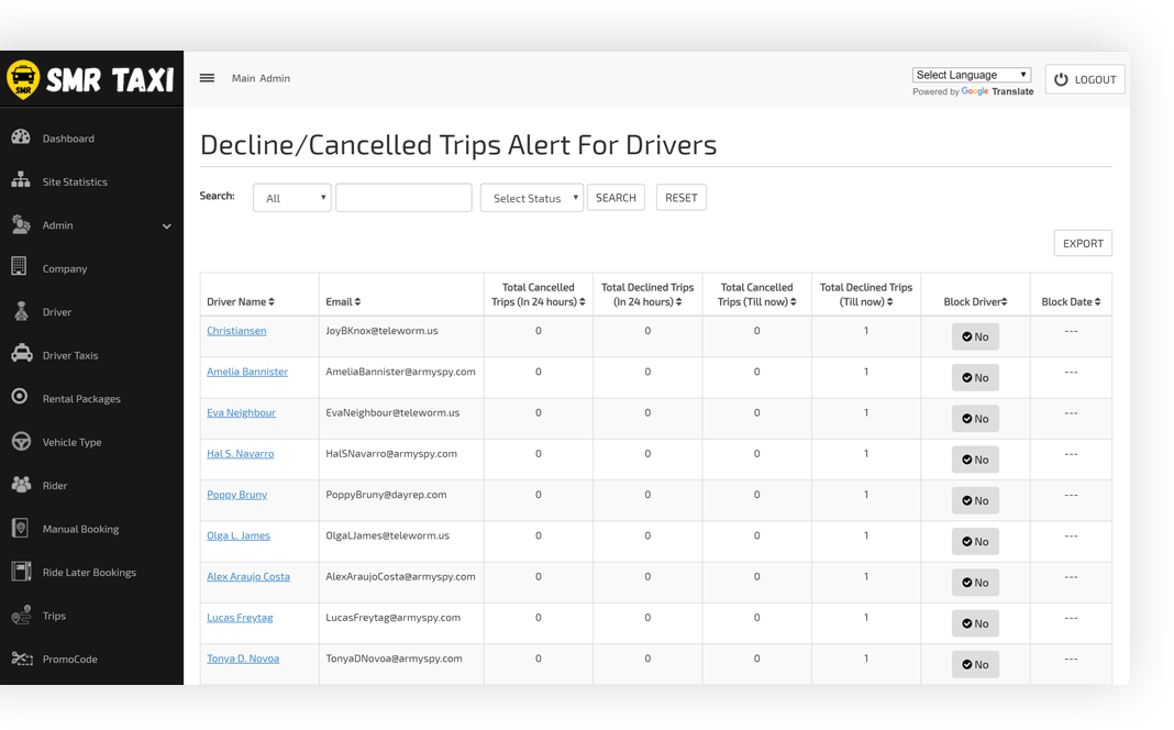 Cancelled Trips