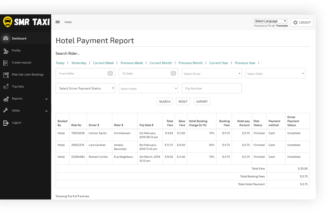 Hotel Payment Report